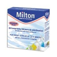 Stérilisation Milton
