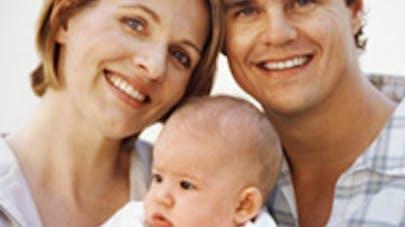 Tout sur le droit familial