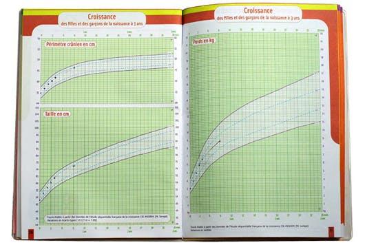 carnet de santé : courbe de croissance