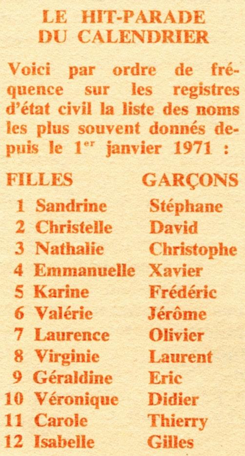 1971 : Le hit-parade du calendrier