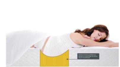 Eclosion, le matelas qui se transforme au fil de la grossesse