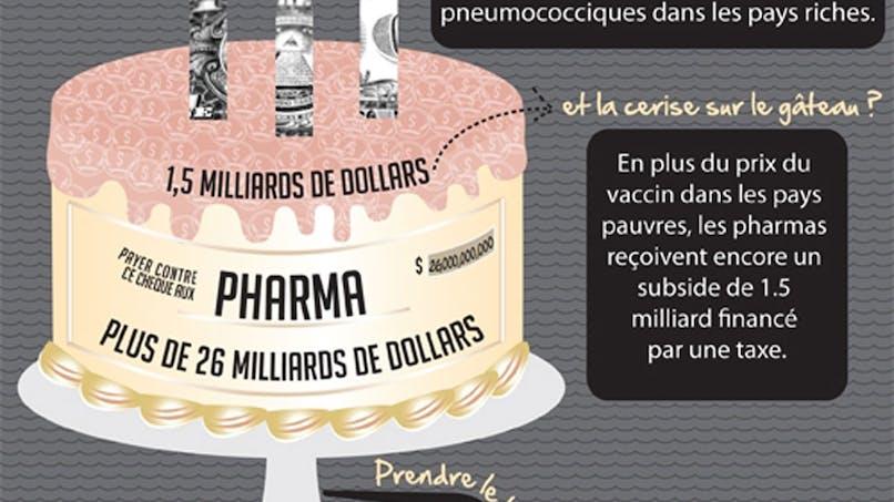 MSF dénonce l'explosion du prix des vaccins pour   enfants