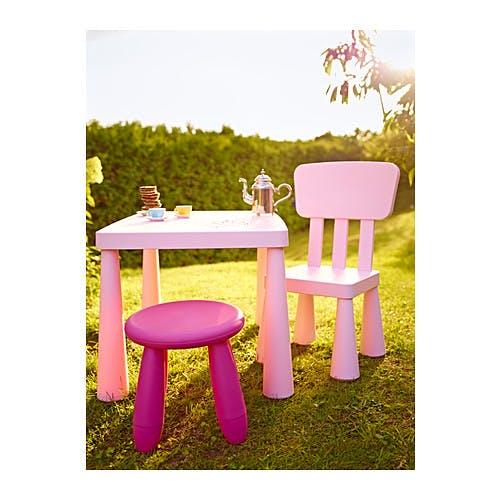 Table MAMMUT