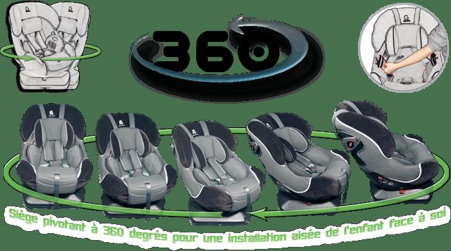 Siège auto 360 de Renolux