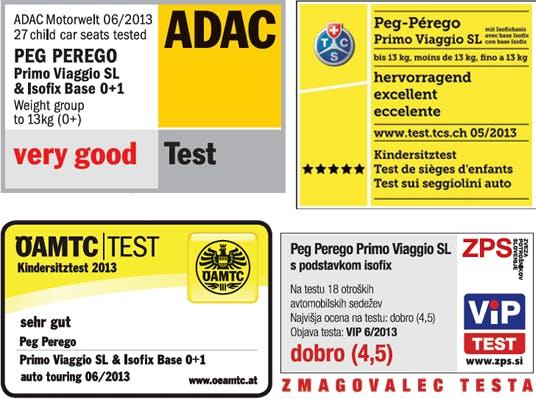 Trio Book Plus Sportivo Modular de Peg-Pérego - coque Primo Viaggio SL test adac tcs oamtc zps