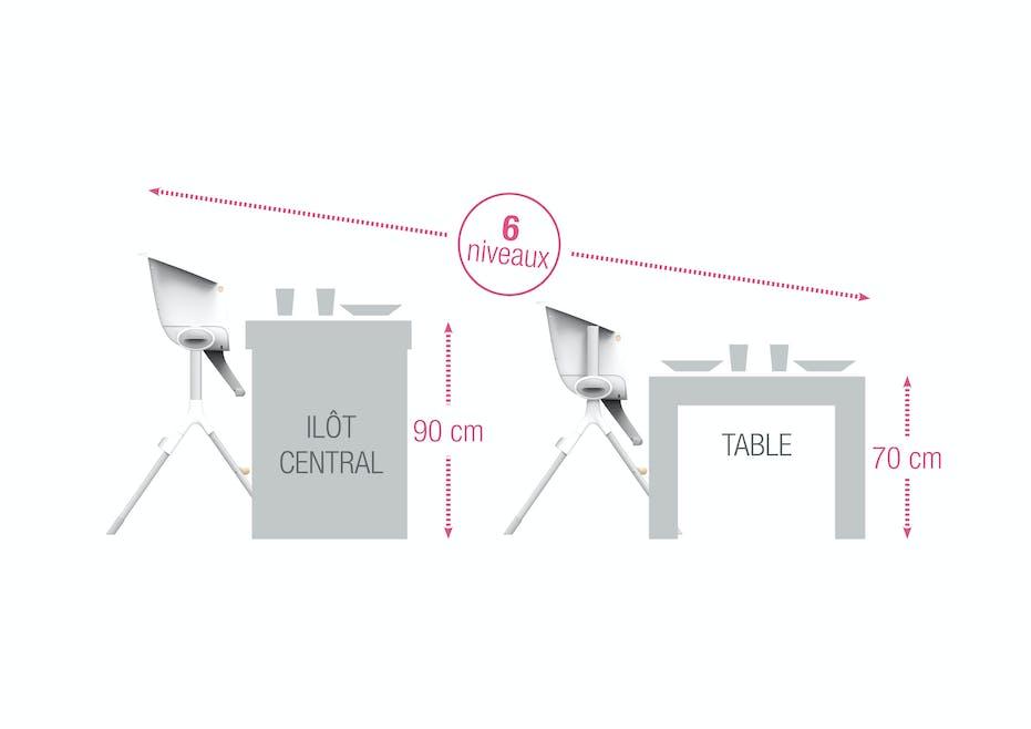 Chaise haute BEABA