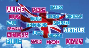 prénoms anglais