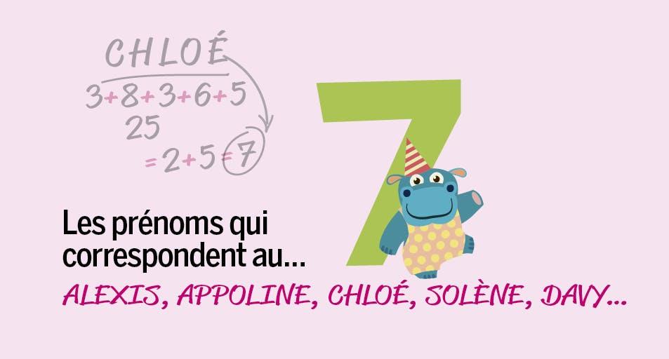 Personnalisé Noms NSPCC numéro jour Maths École de jour NEUF filles garçons