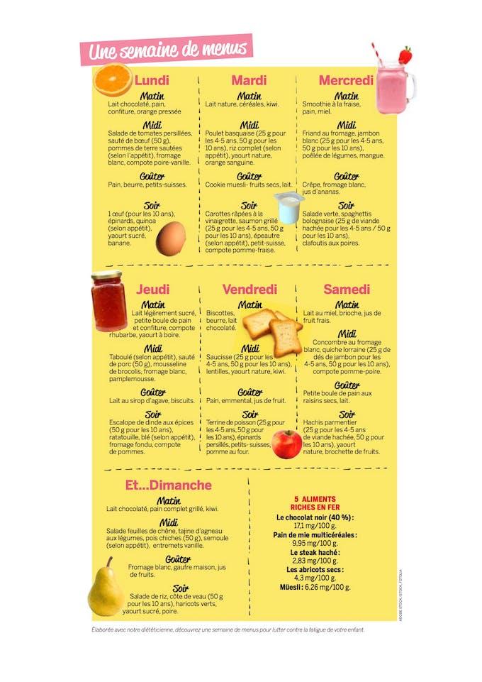 tableau de menus anti-fatigue pour un enfant