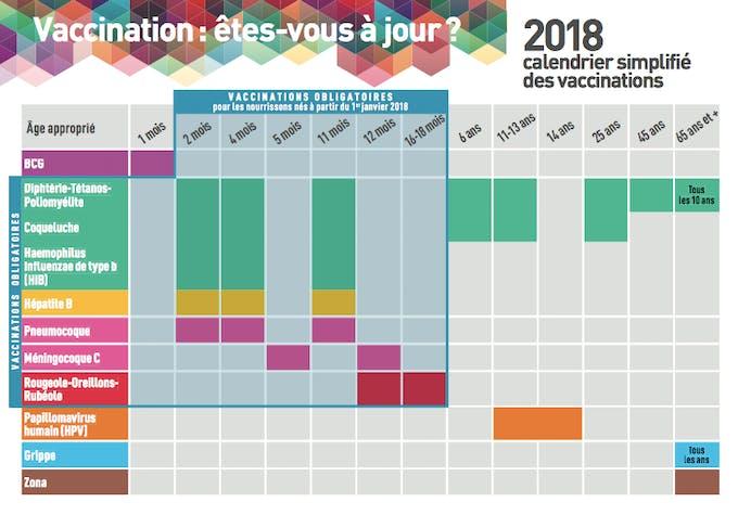 calendrier vaccinal enfant