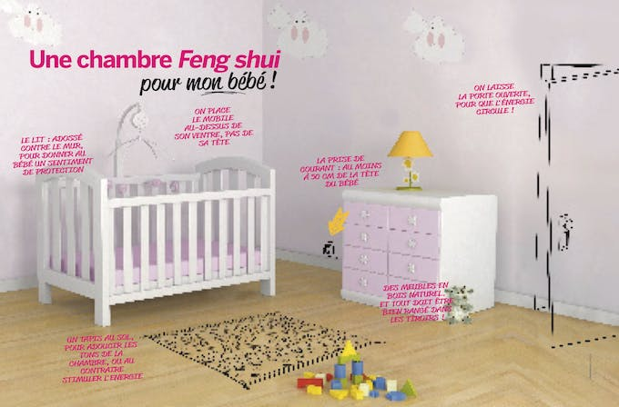 Awesome Feng Shui Chambre Bebe Gallery - House Design ...