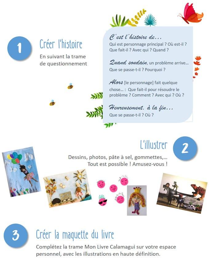 créer son livre pour enfants Calamagui