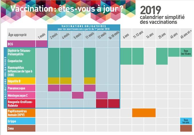 """Résultat de recherche d'images pour """"calendrier vaccinal 2019"""""""