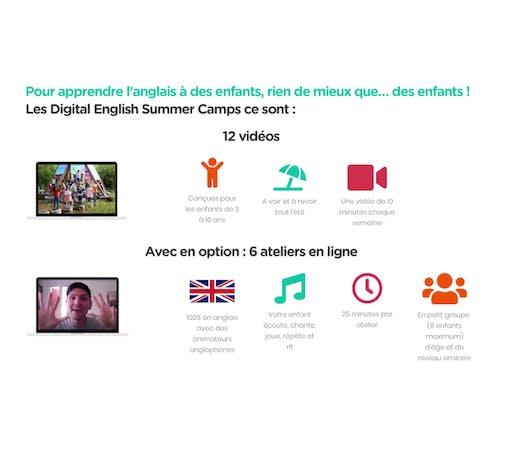 """Le  """"Digital English Summer Camp"""" Kokoro Lingua : pour découvrir l'anglais"""
