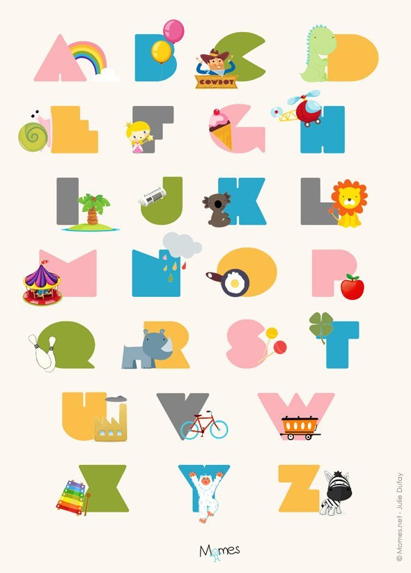 poster alphabet à imprimer