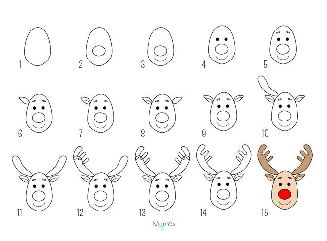 Apprendre dessiner un renne de no l - Dessiner un renne ...