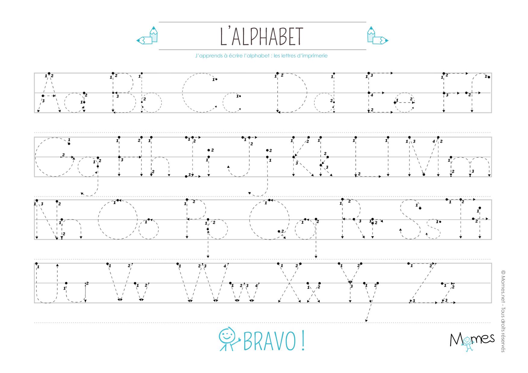 tracer alphabet pointillé