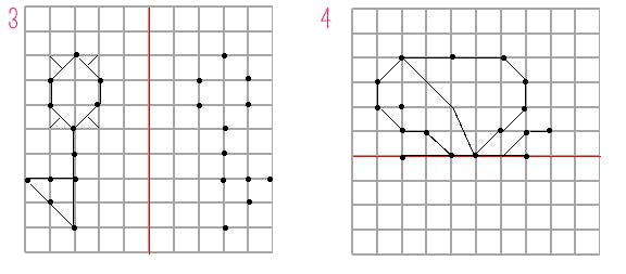 axe symetrie décalée