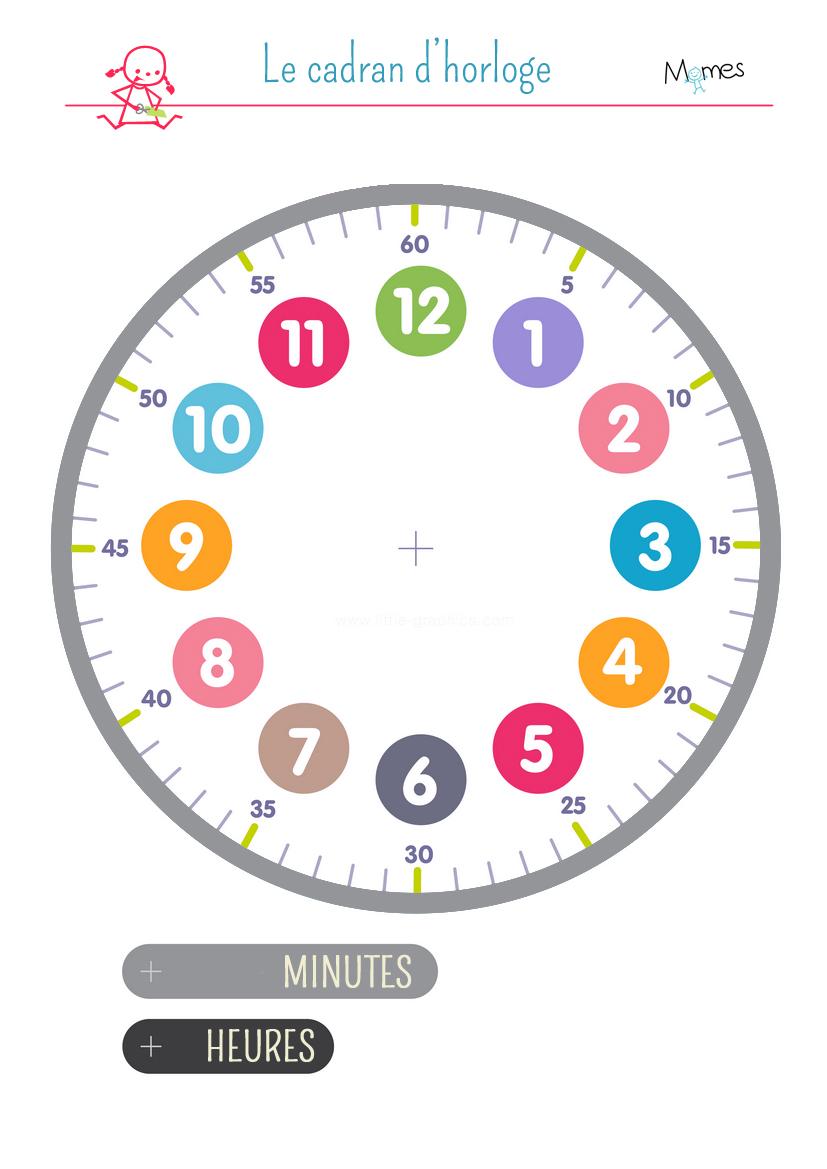 cadran horloge à imprimer