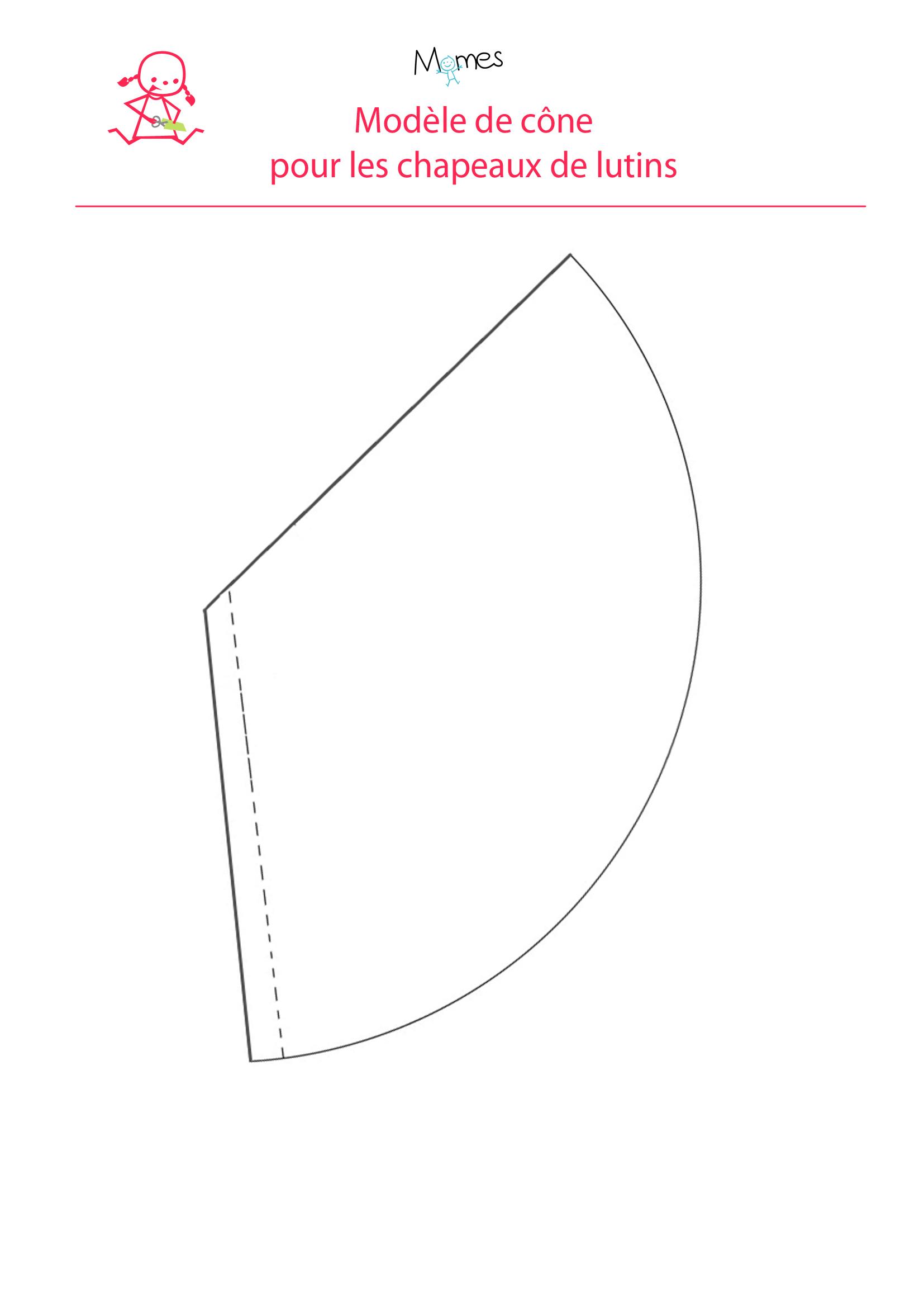 gabarit de cone à imprimer