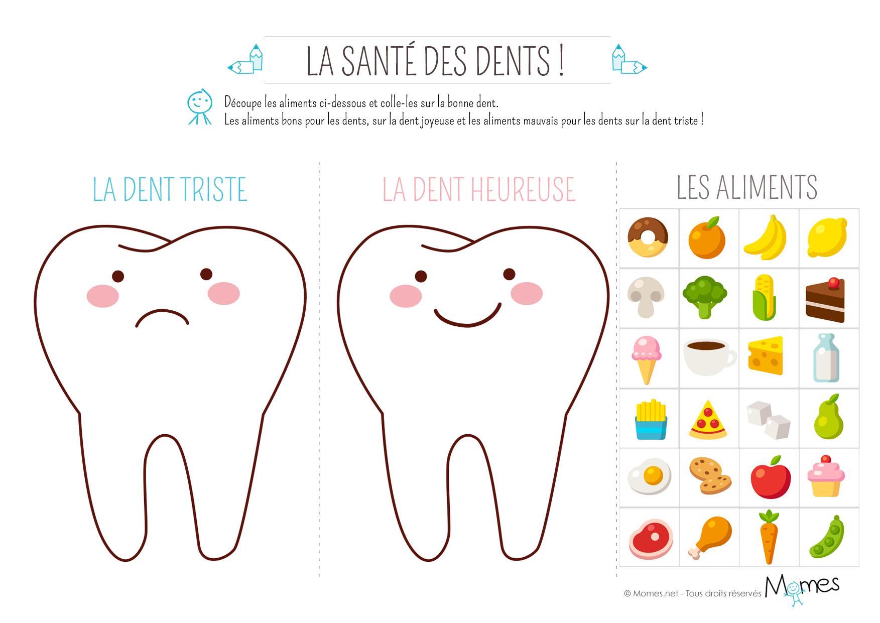 """Résultat de recherche d'images pour """"dent triste"""""""