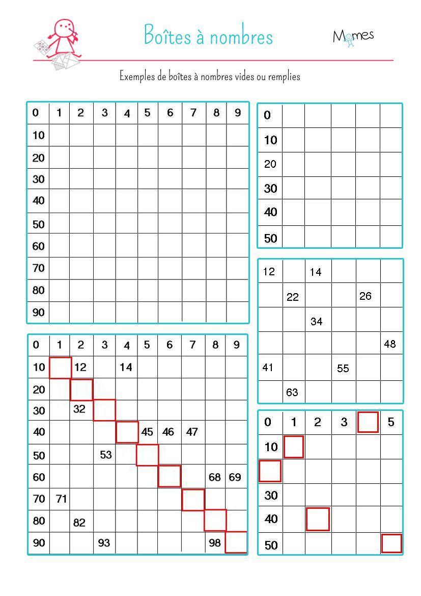 La bo te chiffre fiche - Exercice tables de multiplication ce2 ...