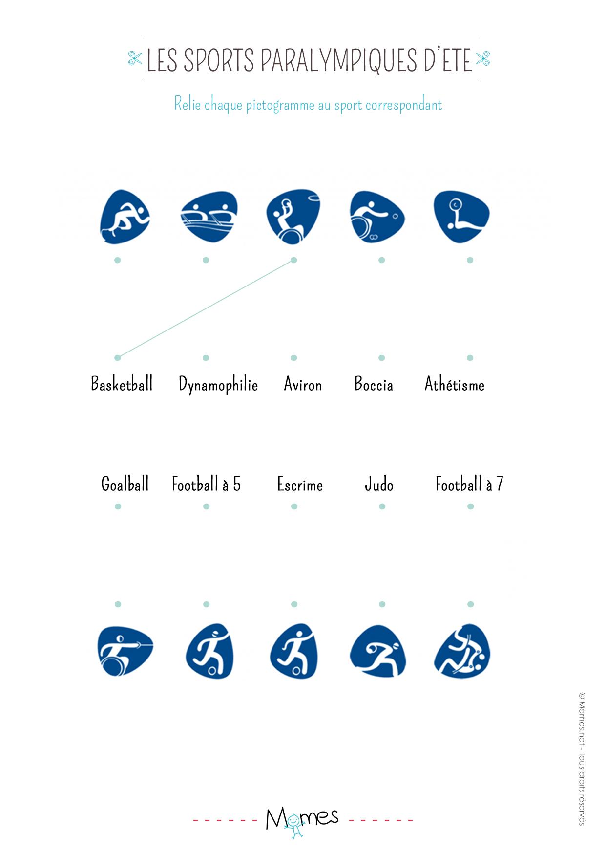 Le jeu des picto : les jeux paralympiques