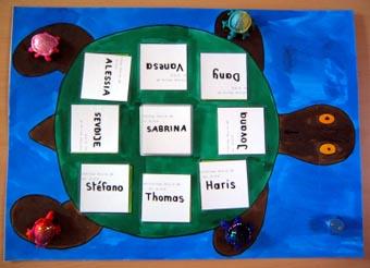 Lecture en jeu : la tortue des prénoms