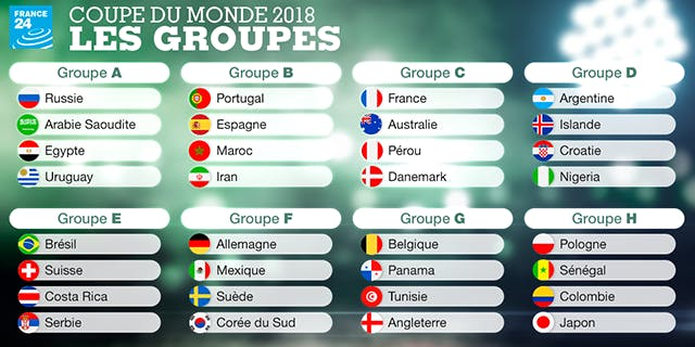 Coloriage Equipe De France Football 2018.Les Equipes Du Mondial De Football 2018 Momes Net