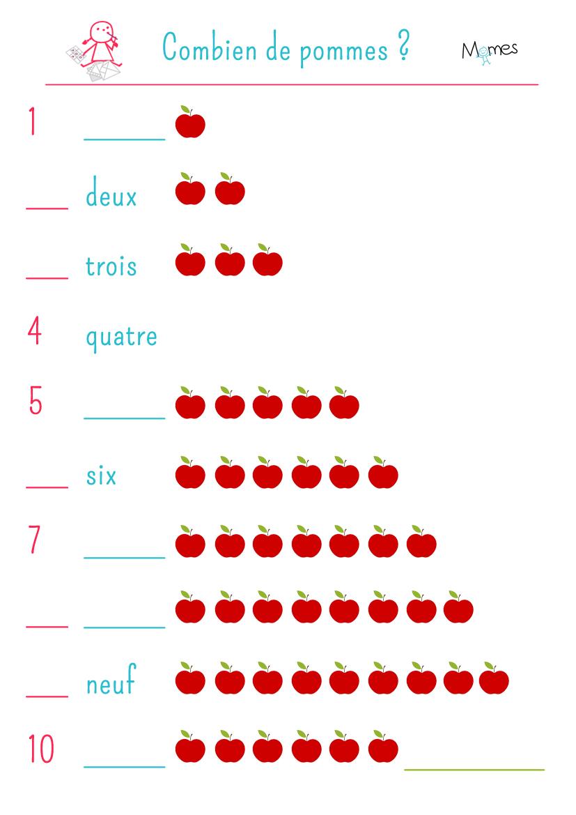 Les nombres en chiffres en lettres et en dessins