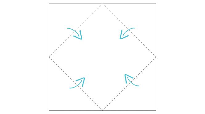 pliage enveloppes