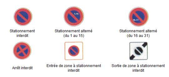 signalisation stationnement