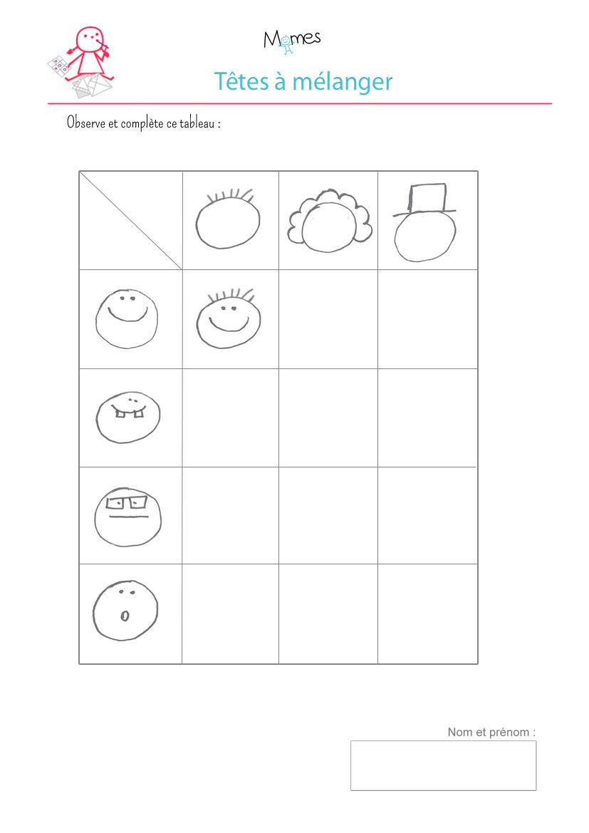 exercice Tableau à double entrées : les têtes