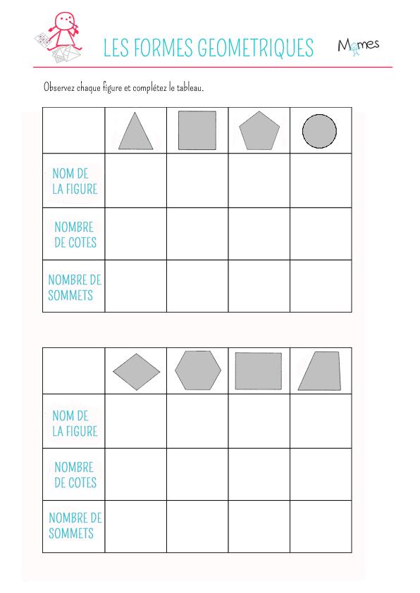 Tableau des formes géométriques : exercice 2