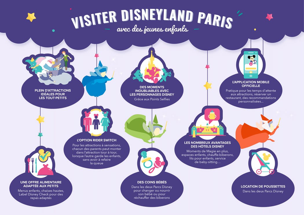 Guide Disney Paris