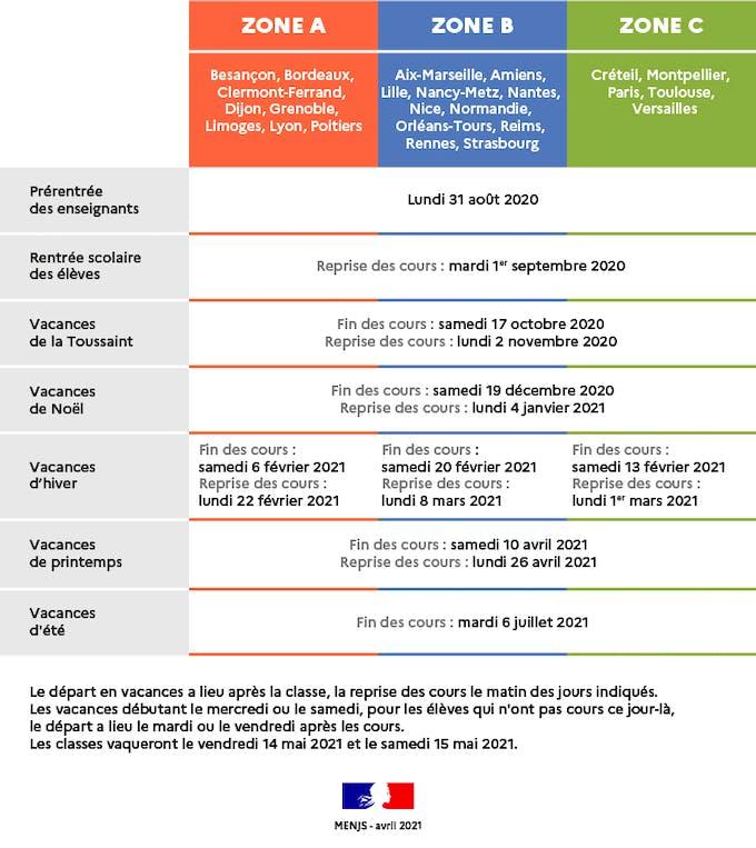 Calendrier Des Prénoms 2022 Calendrier des vacances scolaires 2021 2022   PARENTS.fr